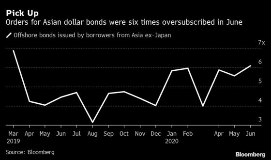 Sizzling Demand Drives Asian Dollar Bond Orders to 15-Month High