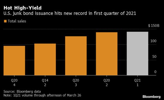 Platinum Equity to Wrap $4 Billion Sale: U.S. Credit Week Ahead