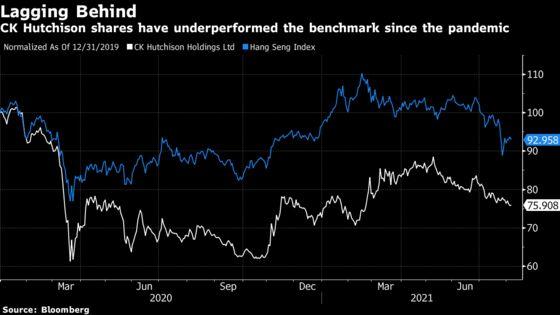 Li Ka-shing's Flagship Sees Profit Jump 41% on Easing Virus Pain