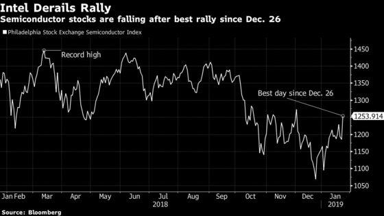 Intel's Earnings Whiff Breaks Semiconductor Stock Momentum