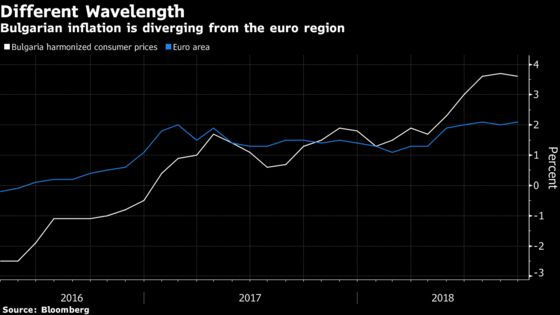 Path to Euro Gets Even More Complicated for Latest Hopeful