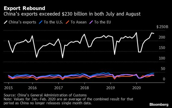 Charting the Global Economy: Bouncing Back But Long Road Ahead