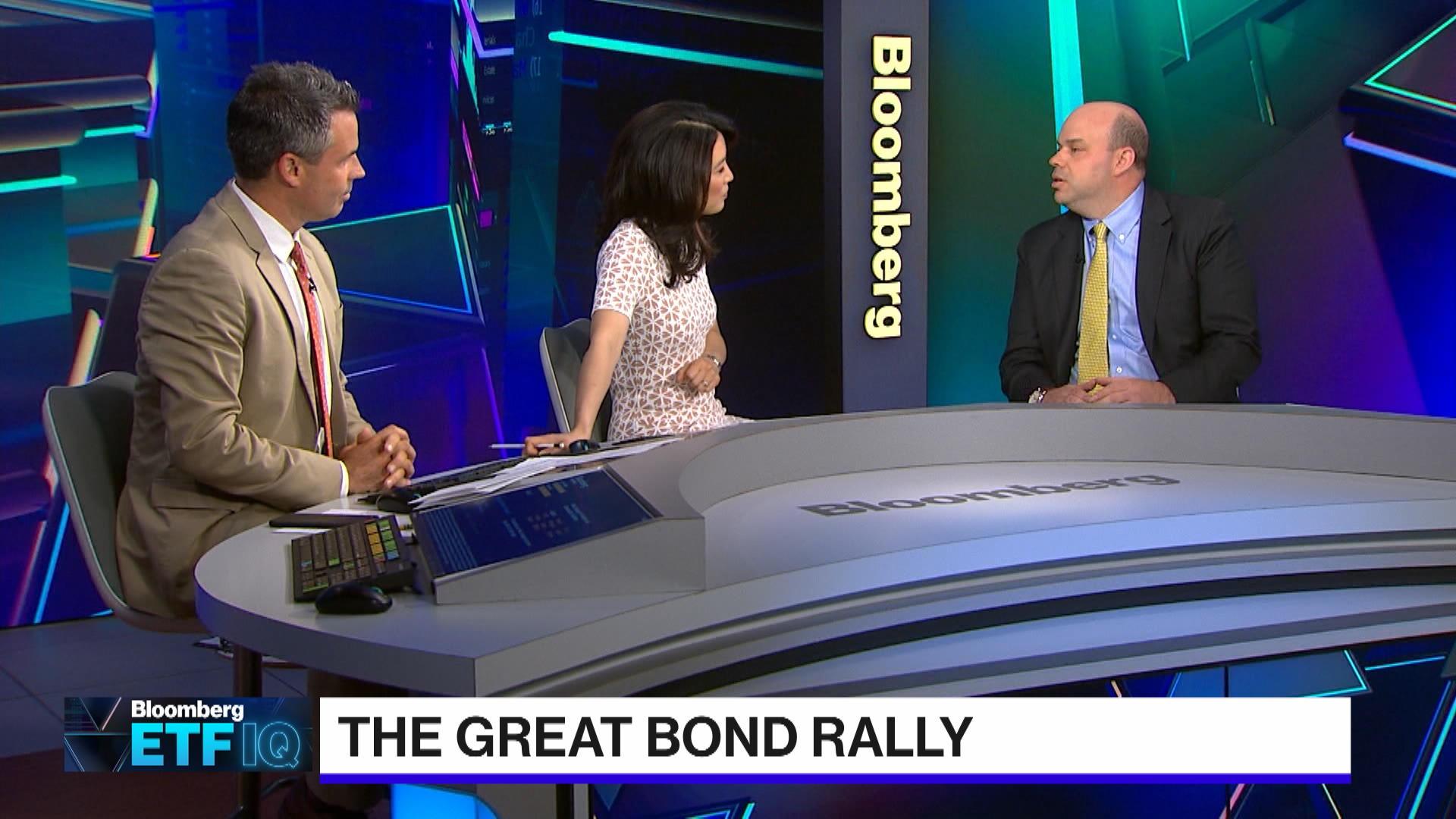 How to play the treasury rally using ETFs.