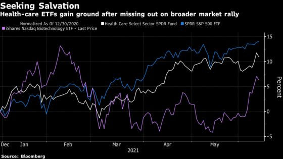 Biotech Finds Market Love at Last as Meme Traders, FDA Converge