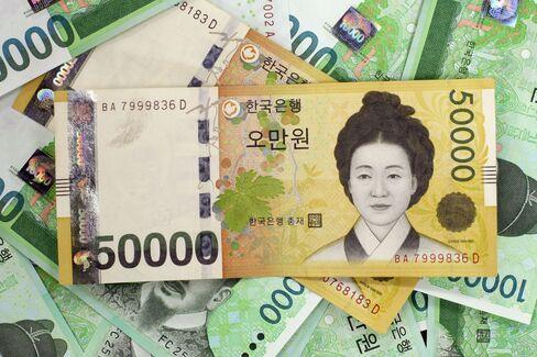 Korean Won Drop