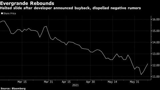 Developer Evergrande Rises After Making $43 Million Buyback