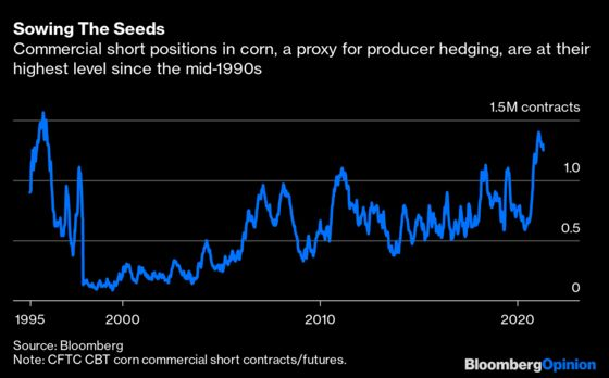 Corn's Hot Summers Tend Not to Last