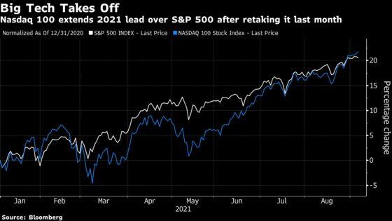 U.S. Stocks Drop Amid Concern Recovery Has Peaked: Markets Wrap