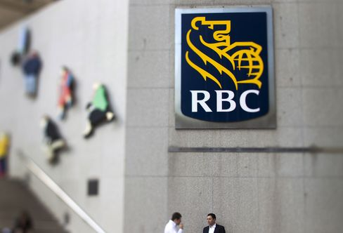 RBC Leading Banks Seeking Small-Business Loans