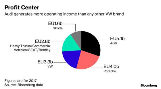 VW Has 800 Million Reasons to Consider an Audi Plant in the U.S.