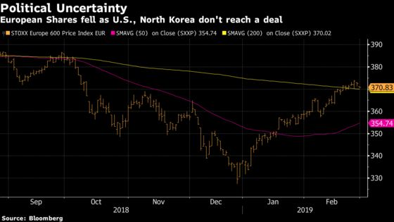 European Shares Fall as U.S., North Korea Talks End Without Deal