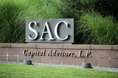 SAC Capital Offices In Stamford