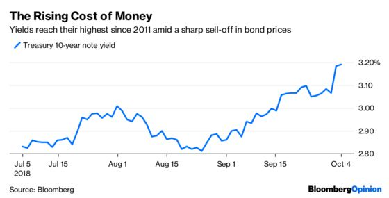 Stocks Finally Give Bonds Some Respect. Or Not.