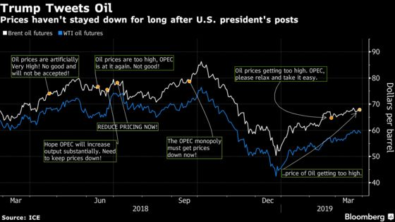 Trump Asks OPEC to Pump More Oil Because Prices Are Too High