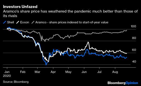 Saudi Aramco Wants to Be More Like Exxon and Shell