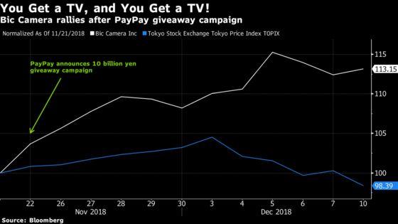 Japanese Shoppers Race to Empty SoftBank's $88 Million Handout