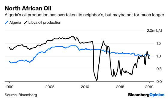 Algeria's Not Alone -- OPEC's Ailing Brothers Are Under Serious Threat
