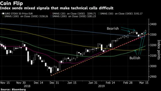 Mind the Signals! Things Are Starting to Get Real: Taking Stock
