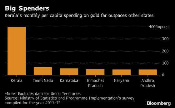 Floods in India's Top Buyer May Hit Wedding Season Gold Demand