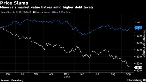 Creditors Cheer Debt Plan That's Fueling Worst Meat-Stock Rout