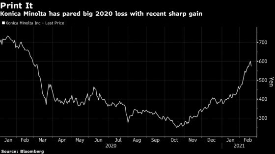 The Worst Nikkei Stocks of Last Year Become 2021's Best