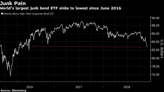 As Credit Fears Snowball, Hedge Fund Places Short-Volatility Bet