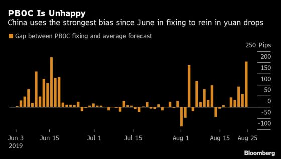Yuan Poised for Worst Month on Record After 7 Barrier Broken