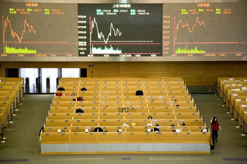 Most Chinese Stocks Fall After Trade Report; Poly Real Declines