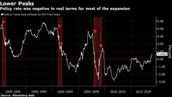 Fed Minutes to Shed Light on Biggest Policy Reversal in Years