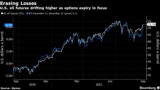 Oil Erases Losses as Investors Weigh Crude Options Expiry