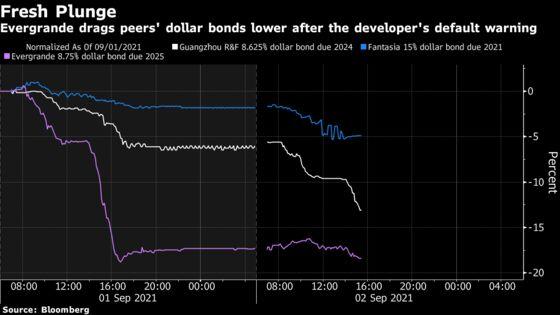 Evergrande Contagion Fear Returns as Bonds Tumble Below 30 Cents