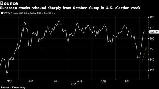 European Stocks Post Best Weekly Gain Since June Amid Biden Lead