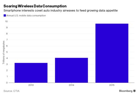 As data use explodes due to smartphones and other devices, airwaves remain a finite resource.