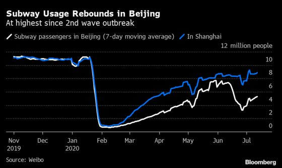 The Virus Is Still Sapping China's $6 Trillion Power to Consume