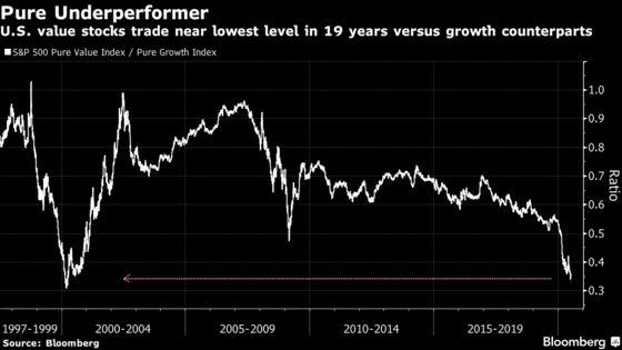 Stocks Surge to Five-Week High; Dollar Weakens: Markets Wrap