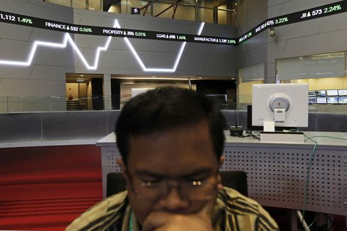 Thai to Indonesia Stocks Falling Most Since 2001