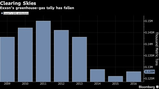 Exxon to Slash Gas Flaring 25% by 2020 in Emissions Push