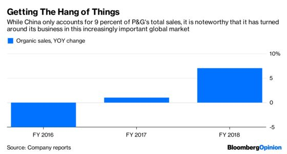 P&G Has Little to Show a Year After Investor Face-Off