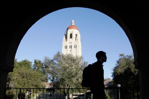 MBA Rankings: Top Schools for Entrepreneurship