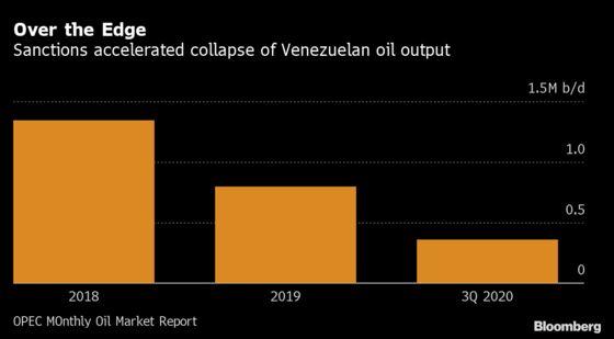 Last U.S. Oil Giant in Venezuela Looks to Biden to Keep Foothold