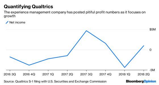SAP's Sales Army Still Doesn't Justify an$8 Billion Deal