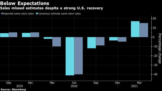 Starbucks' Global Sales Miss Estimates Despite U.S. Strength