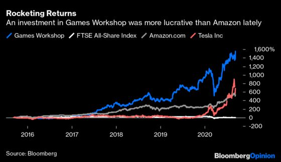 These Tiny SpaceWarriors Trump Tesla in Stock Market Race