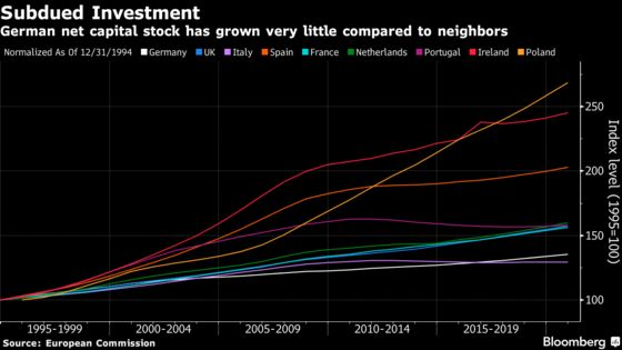 Germany's Tight Purse Strings Are a Worry When Money Is Free
