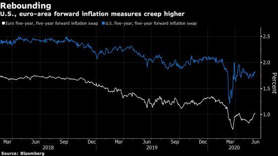 Bond Market Flashes Stagflation Alarm After Fed's Gusher of Cash