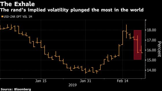 South Africa's Eskom Plan Was the Boost Rand Bulls Needed