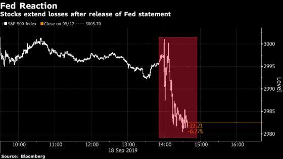 Wall Street Reacts as 'Hawkish'Fed Rate Cut Sends Stocks Lower