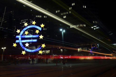 European Investor Confidence Jumps on Debt Crisis Improvement
