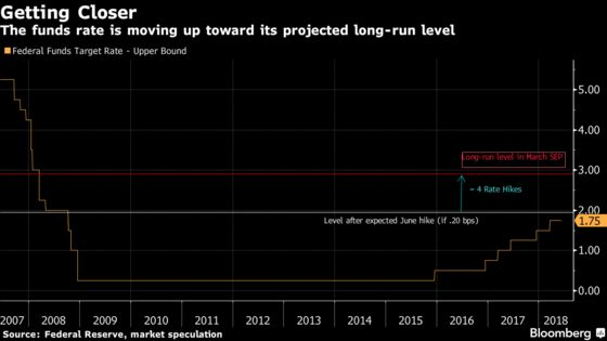 Powell's Fed Could Clear Up Mysteries Puzzling Investors