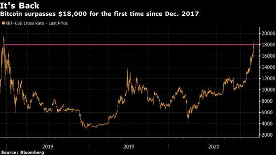 Stocks Drop as NYC School Closure Saps Sentiment: Markets Wrap